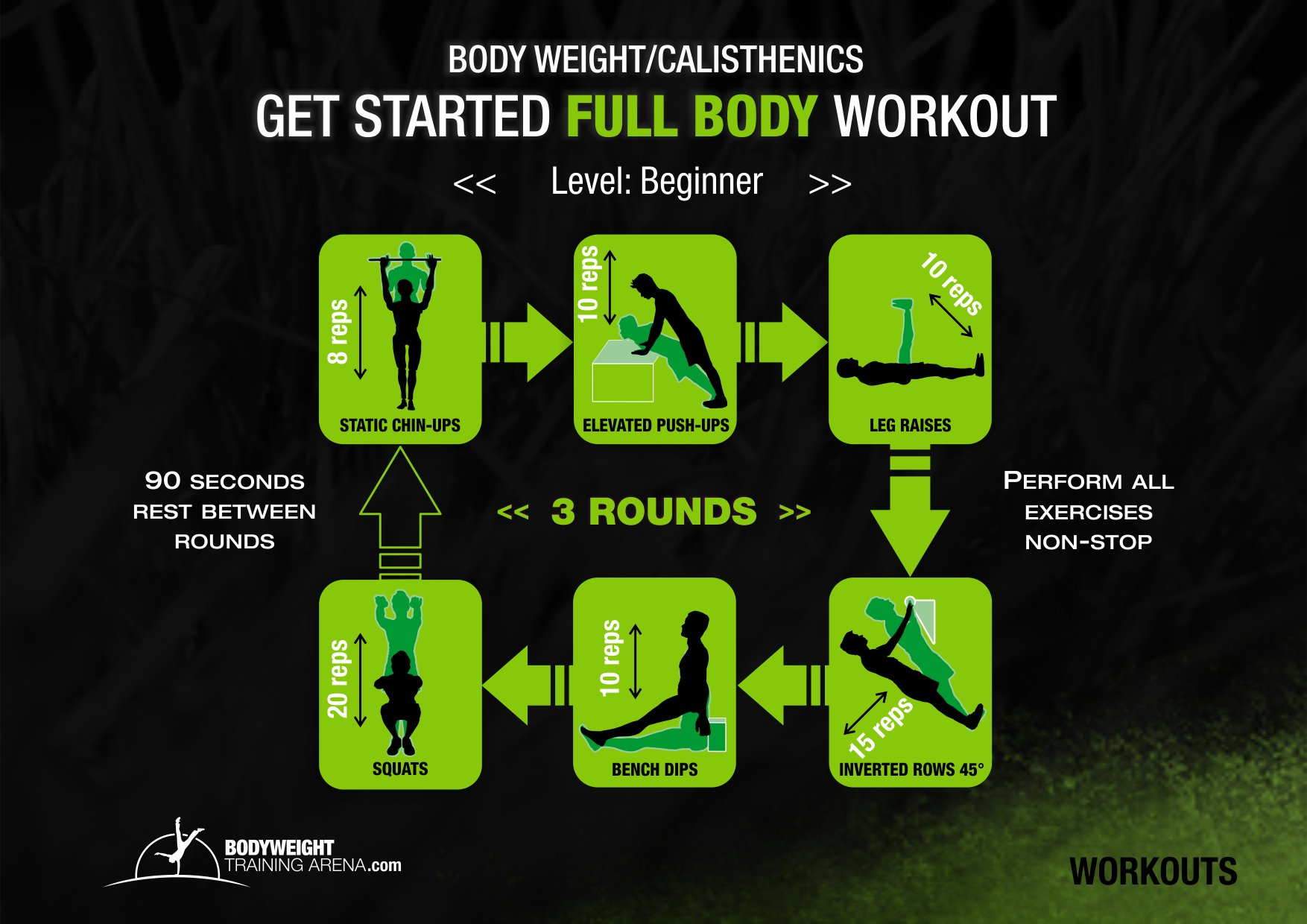 Top Beginner Calisthenics Workout Plans And Tips To Start