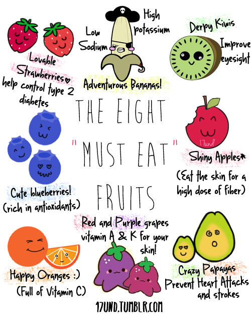 best-fruits-to-eat