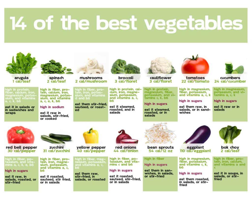 healthiest-vegetables