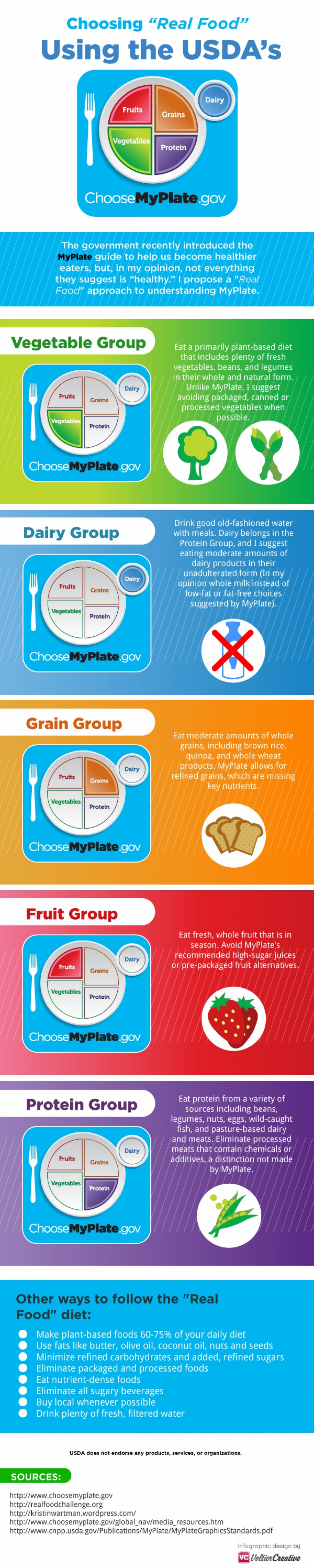 how-to-eat-better-infographic