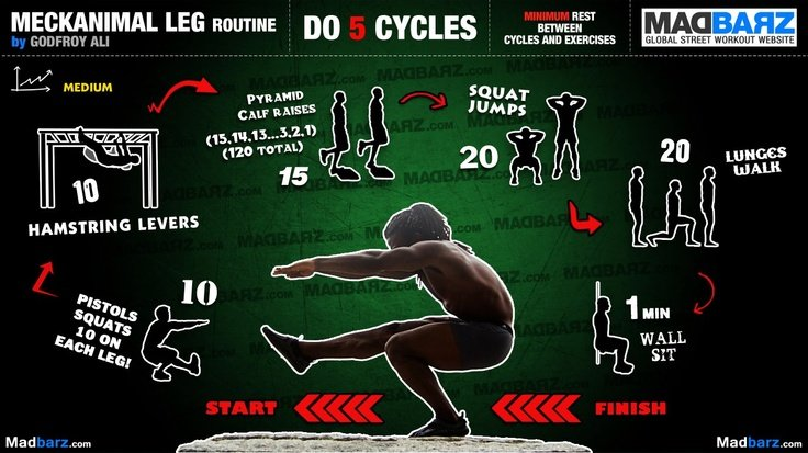 Unique One Leg Bodyweight Workouts And Exercises