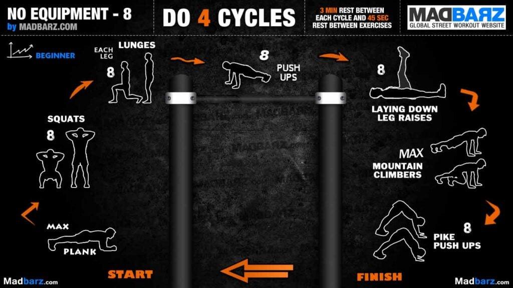 starter-bodyweight-routine