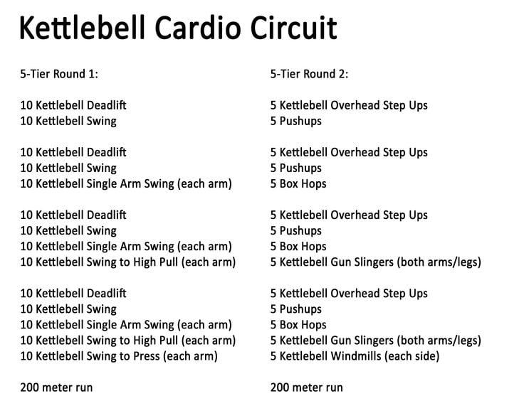 Kettlebell Circuit Calories Burned Best Fat Burning