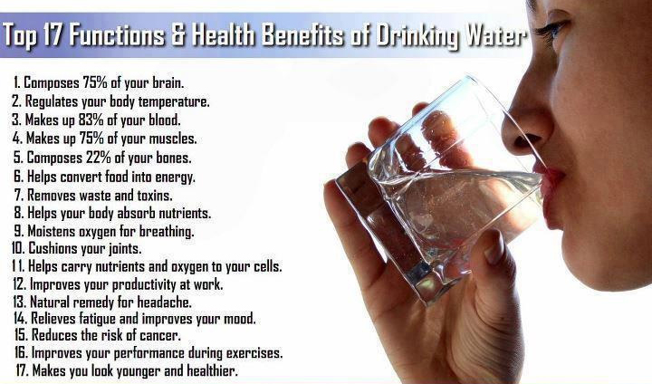 water-benefits