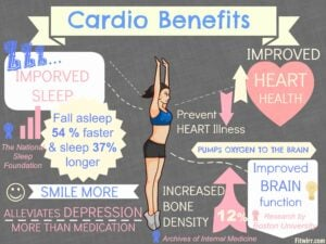 benefits-of-cardio