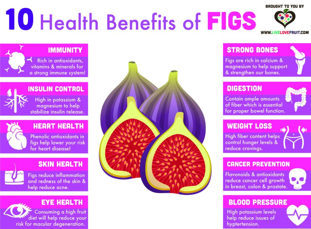 figs-health-benefits