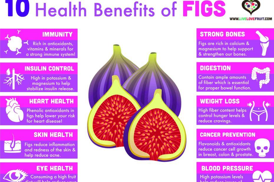 figs-health-benefits