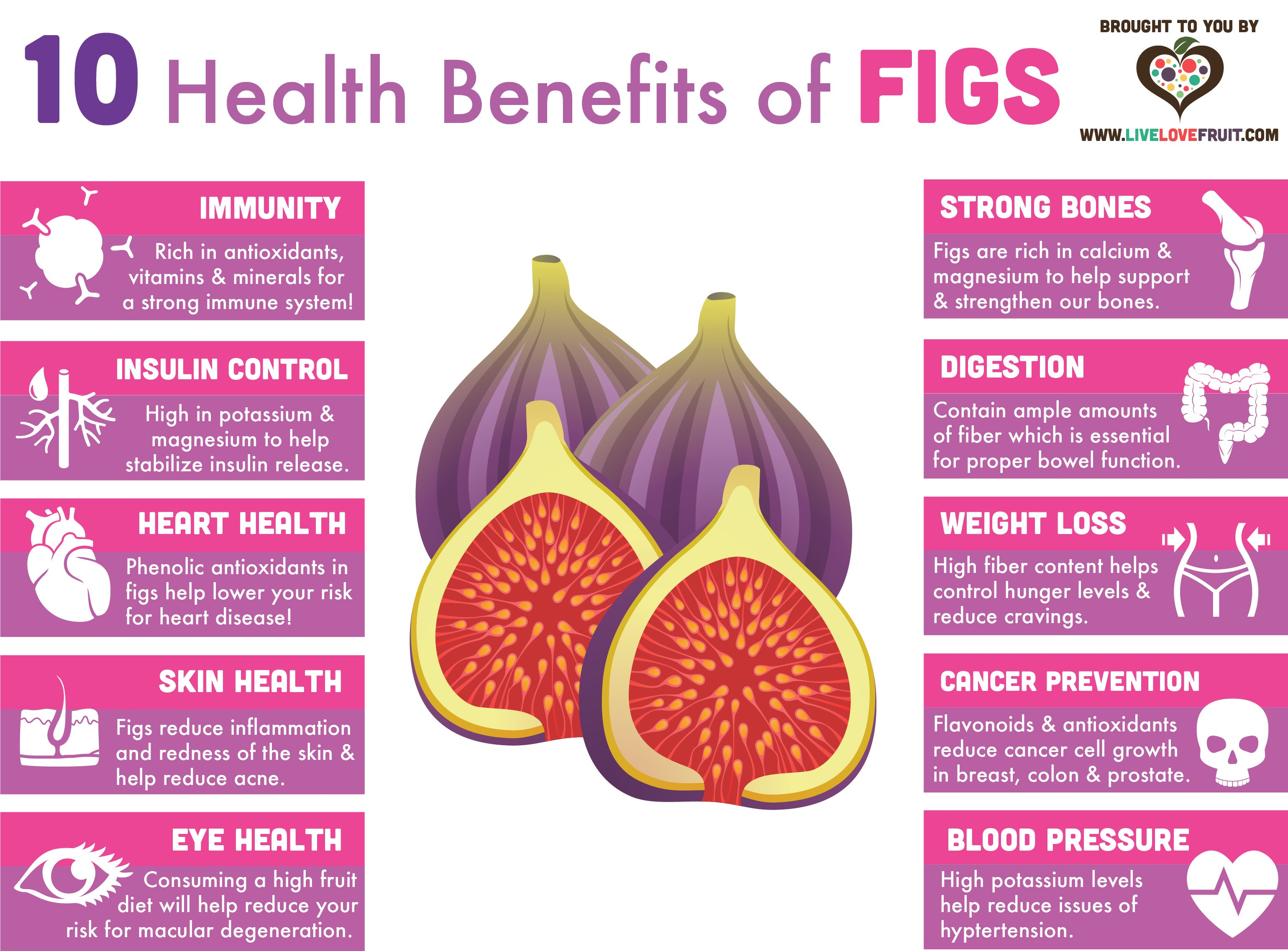 Image result for health benefits of figs