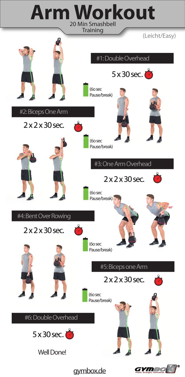 Kettlebell Biceps Triceps Workout