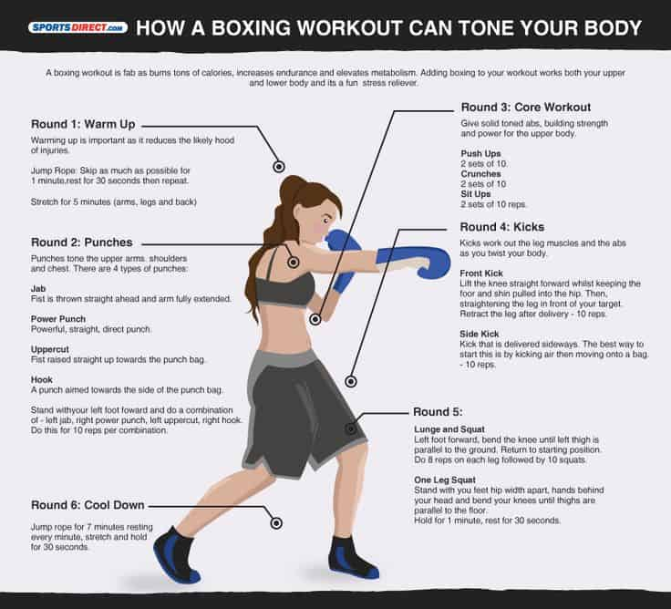 Best Cardio Boxing Workout Routines to Melt Fat Quickly