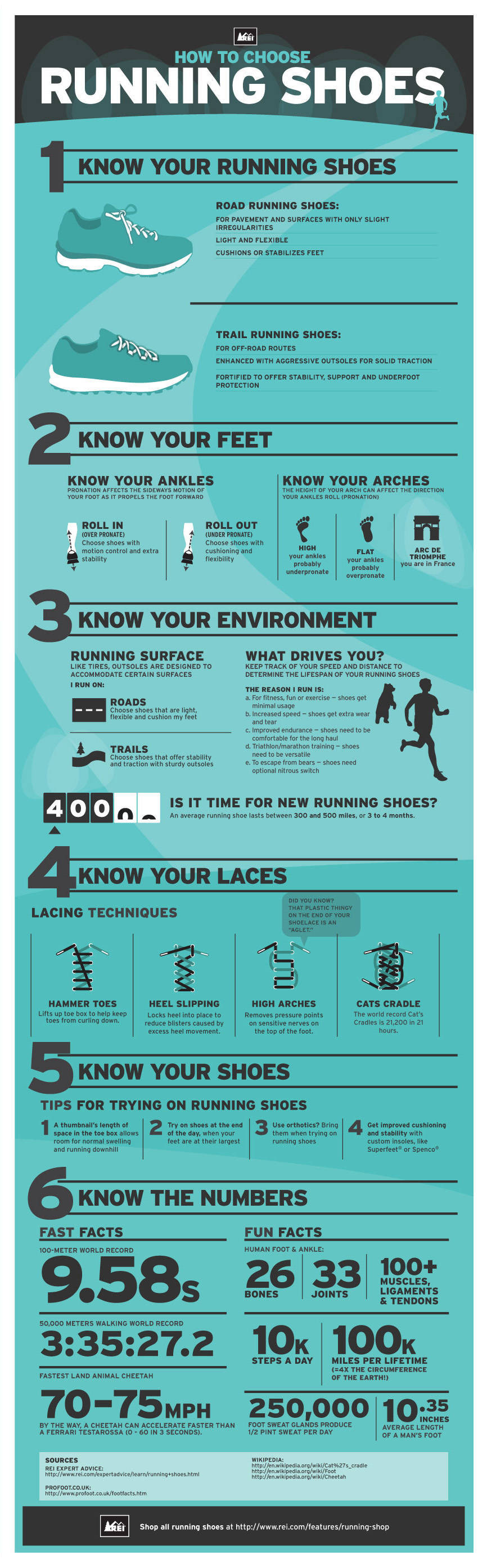 tips to buy running shoes