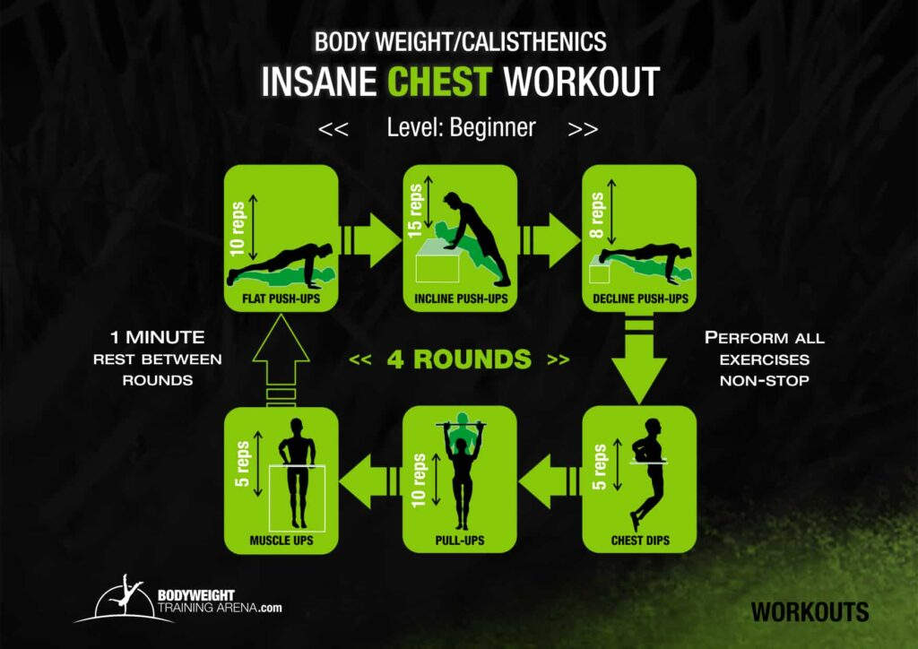 Powerful Bodyweight Chest Workouts You Can Do at Home