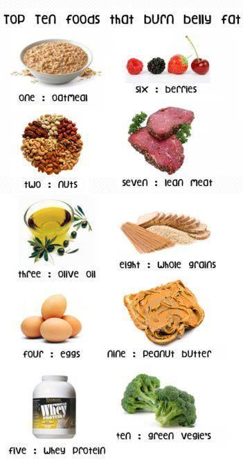 foods-that-burn-belly-fat