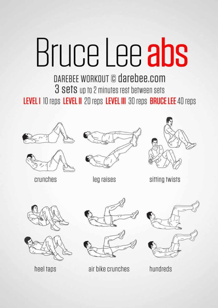 Ab workout routines to do at home