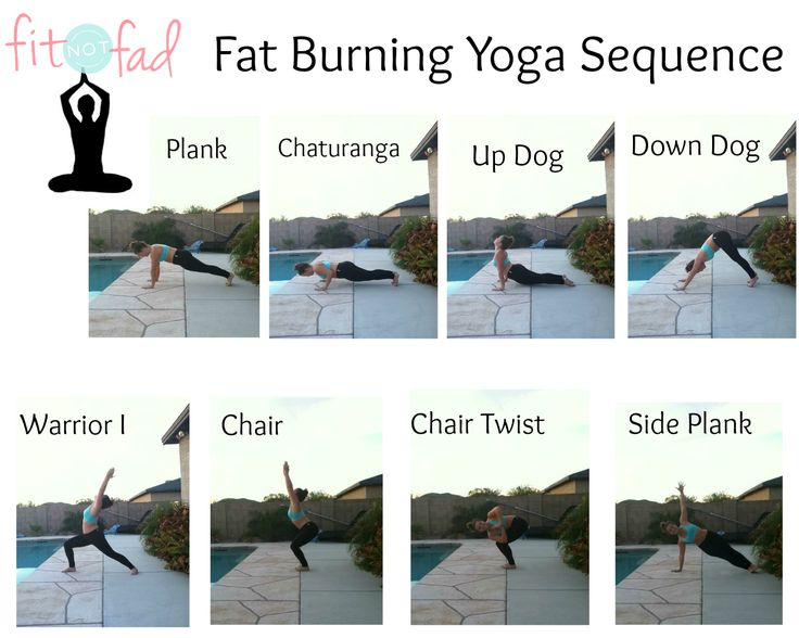 Yoga For Fat Loss