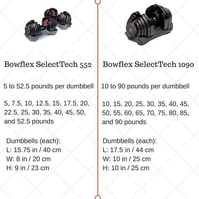 bowflex-selecttech-dumbbells-comparison