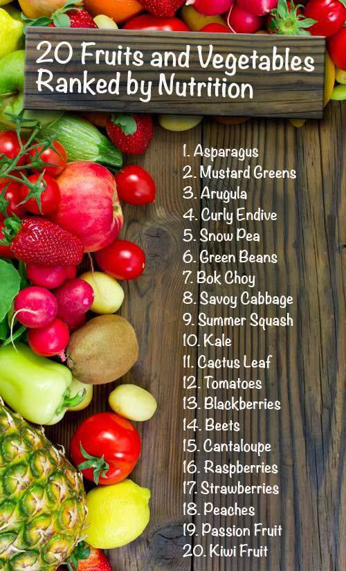 healthiest-vegetables-fruits