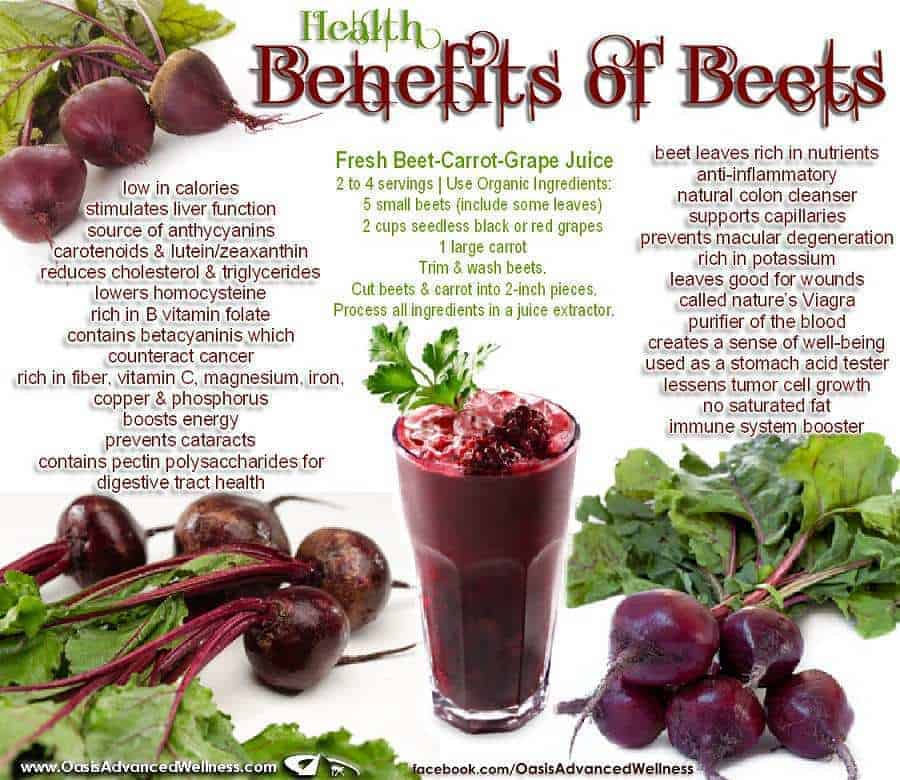 Beets-health-benefits
