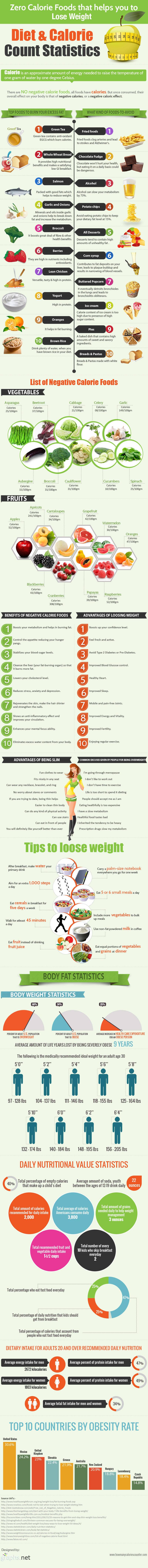 healthy low calorie foods