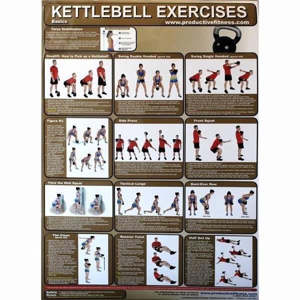 kettlebell-exercise-poster