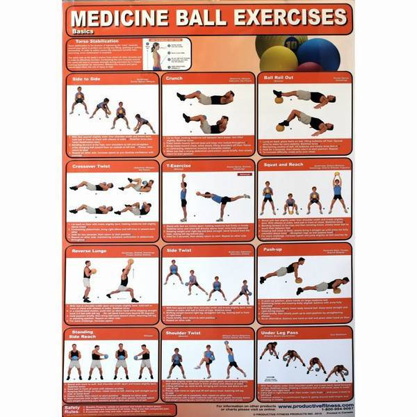 medicine-ball-exercises-poster