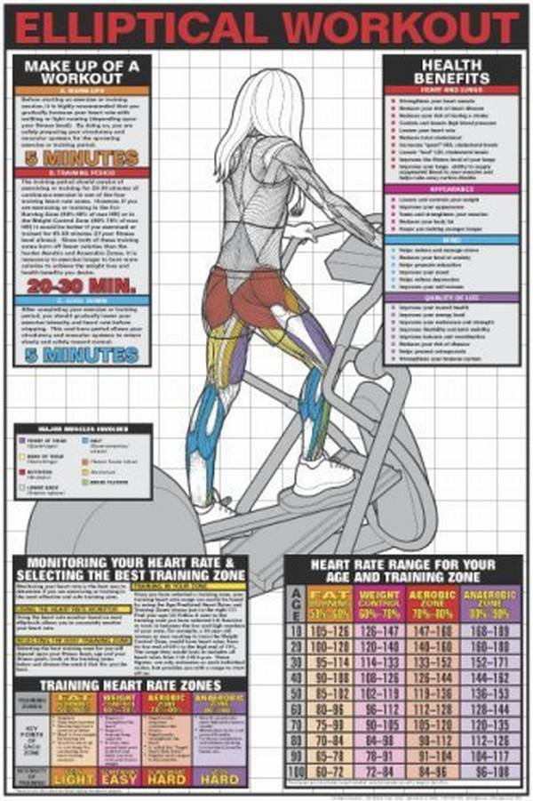 treadmill-exercise-poster