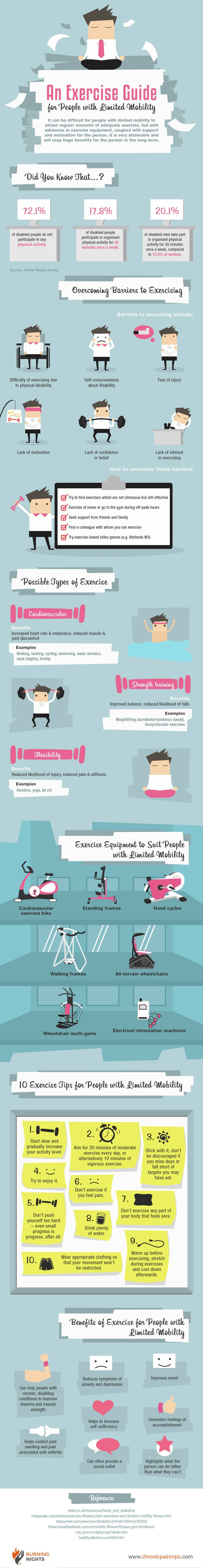 Exercise-Guide-for-People-with-Limited-Mobility-Infographic