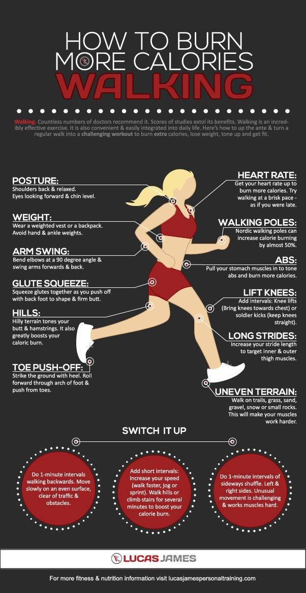 burn-fat-walking