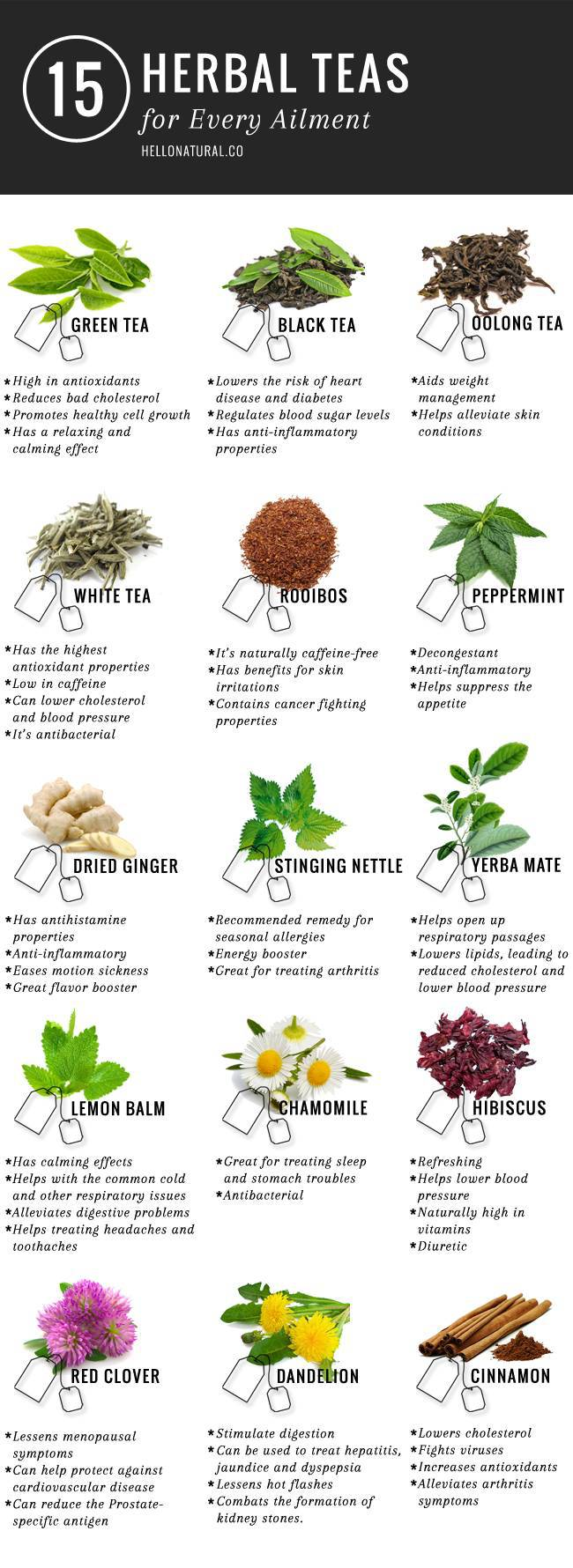 teas for every ailment