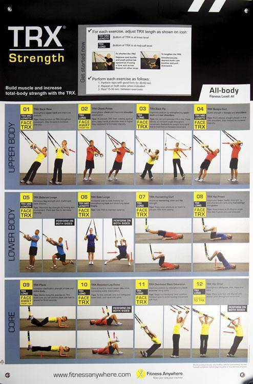 trx-exercises-for-strength