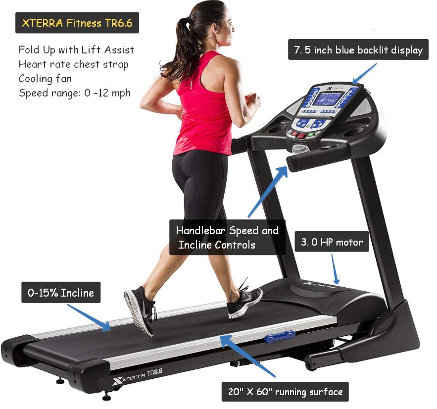XTERRA Fitness TR6.6