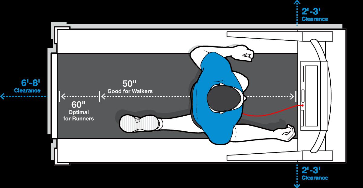 treadmill-belt-size