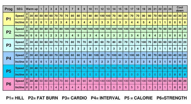 treadmill-workout-program