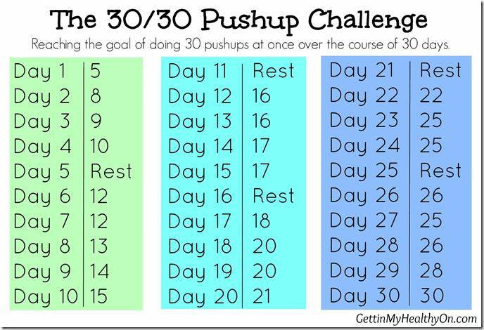 reaching 30 press ups