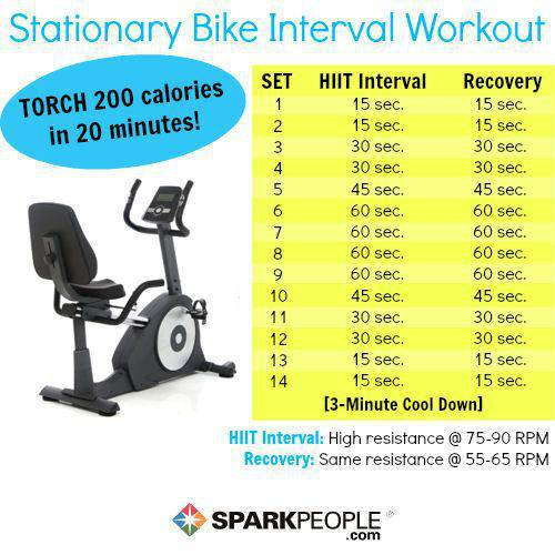 recumbent exercise bike workout routine