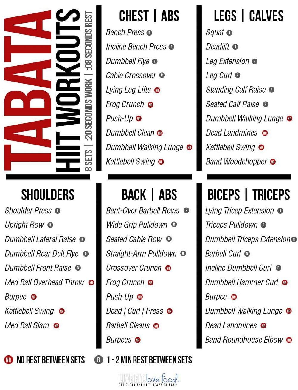 Tabata-Weight-program