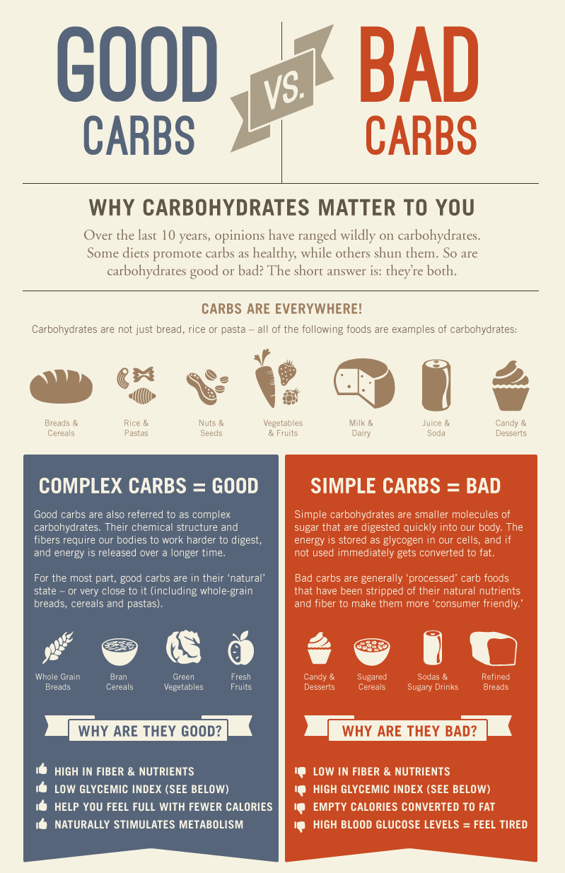 infographic-good-bad-carbs