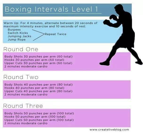 punching bag routine