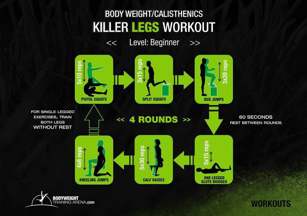 beginner bodyweight leg routine