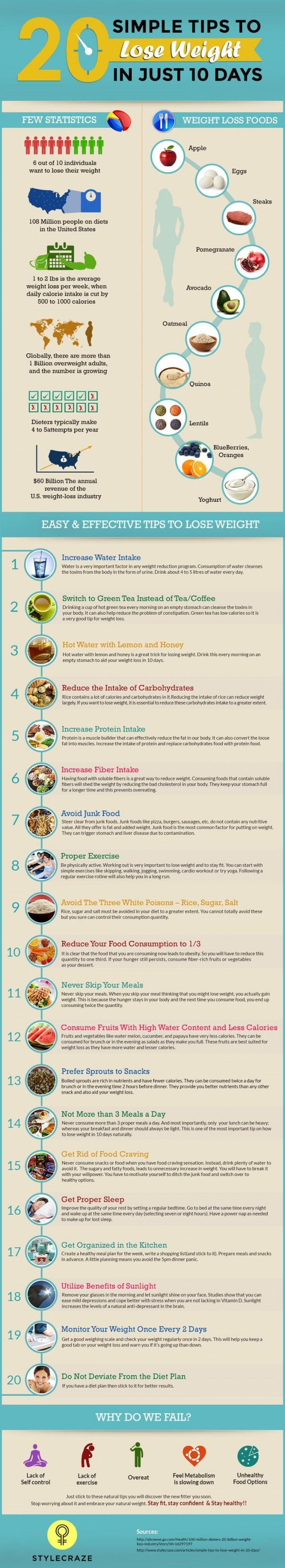 how to lose weight in 10 days diet plan