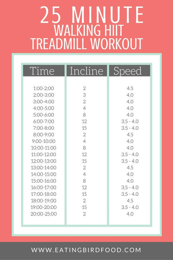 25 minute walking training