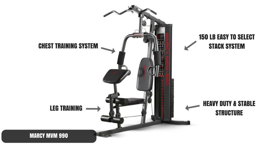 marcy mvm 990 home multi gym