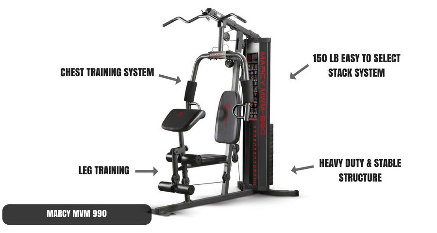 Marcy MWM 990 home gym