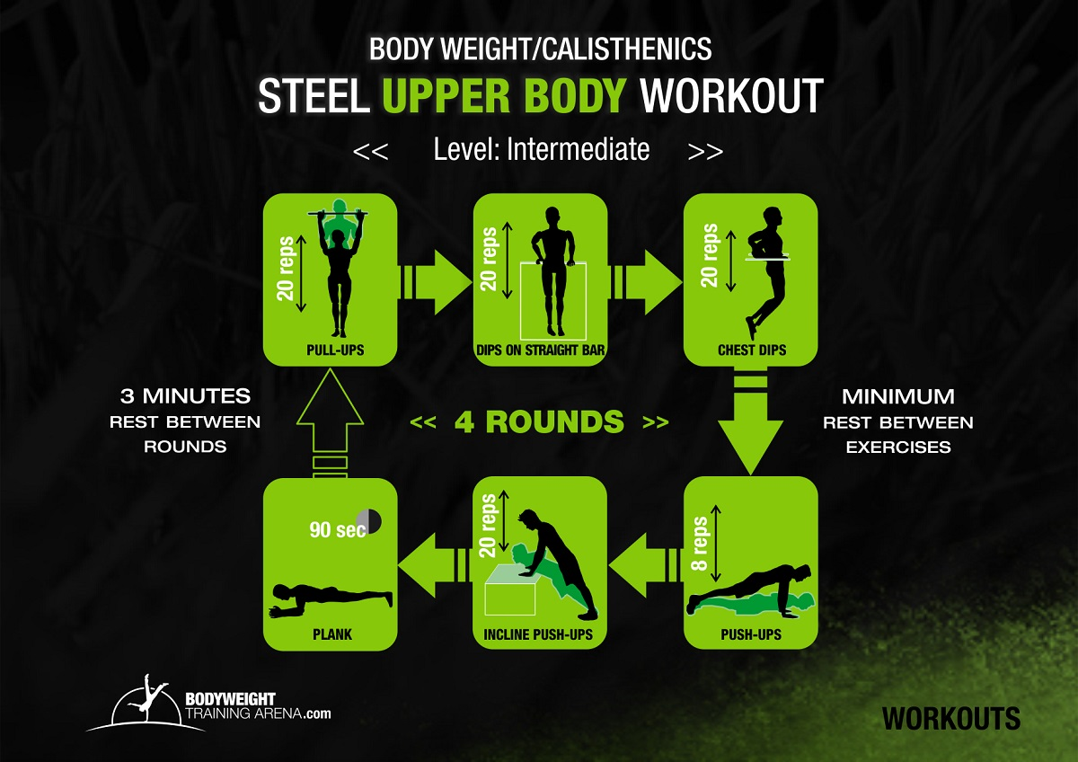 upper body bodyweight training