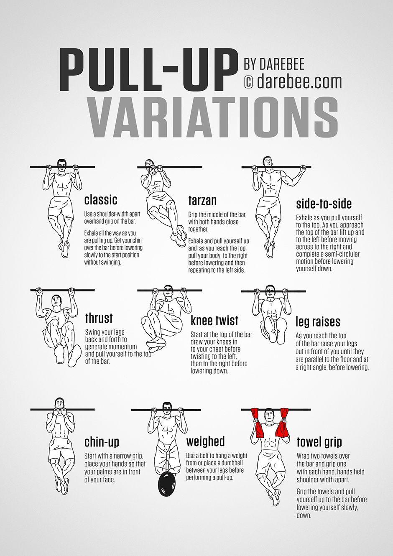 pull up variations