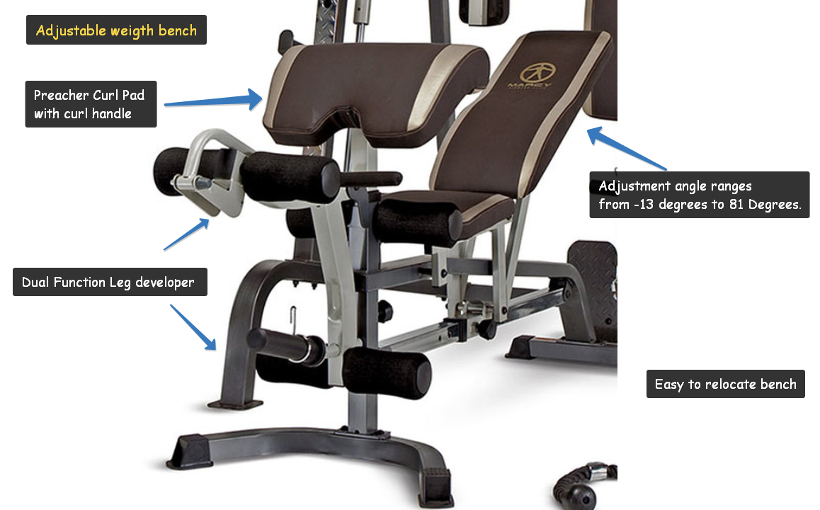 MD-9010G adjustable workout bench