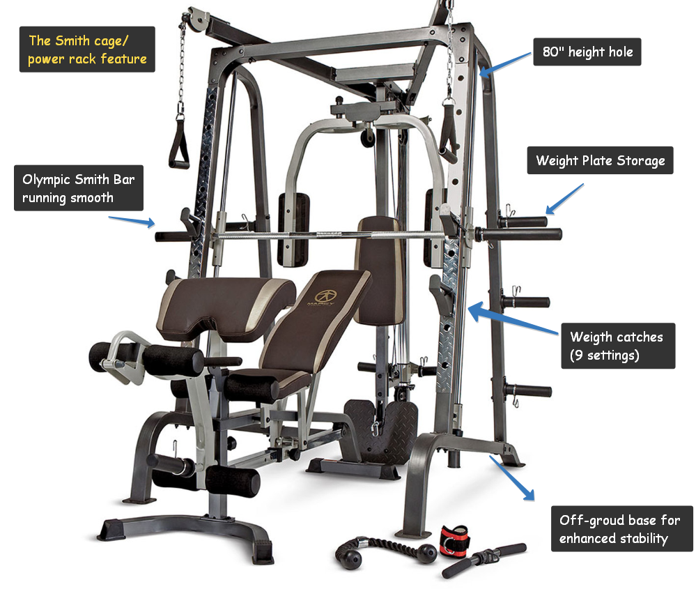 Marcy Smith Machine features