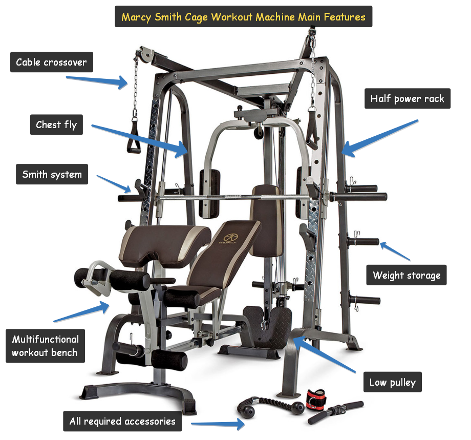 workout stations of Marcy Cage System MD-9010G