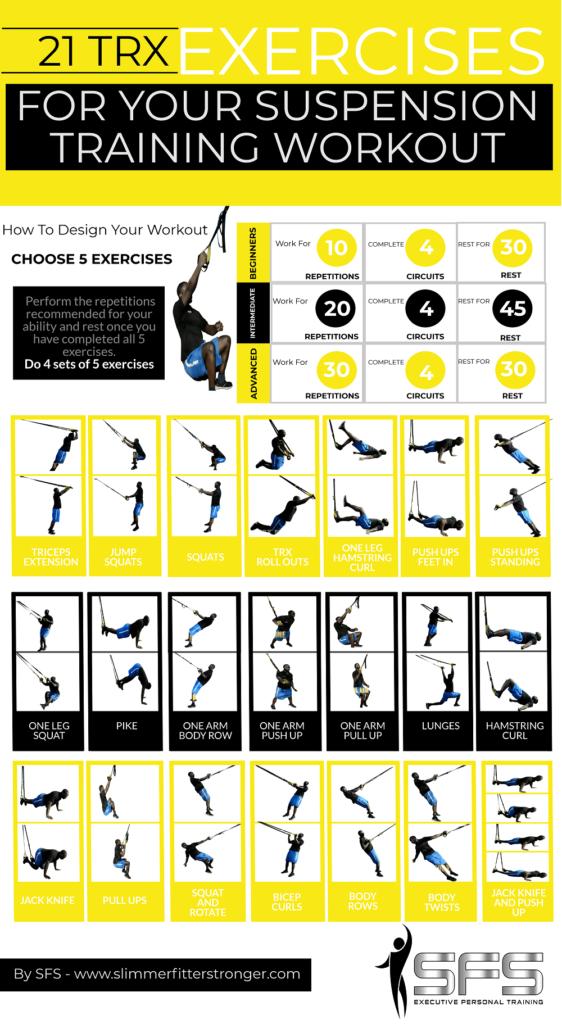 TRX suspension training exercises