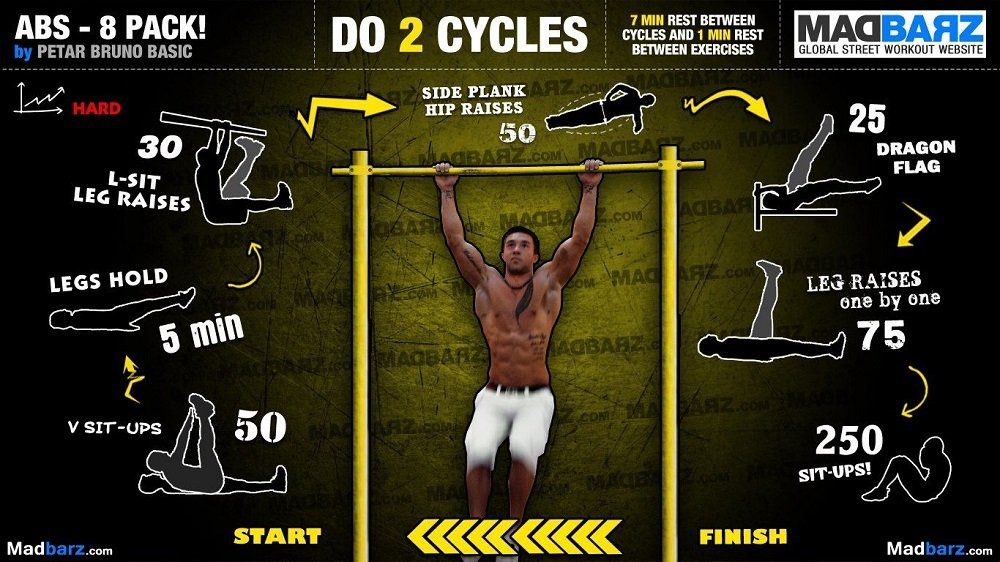 crazy ab workout